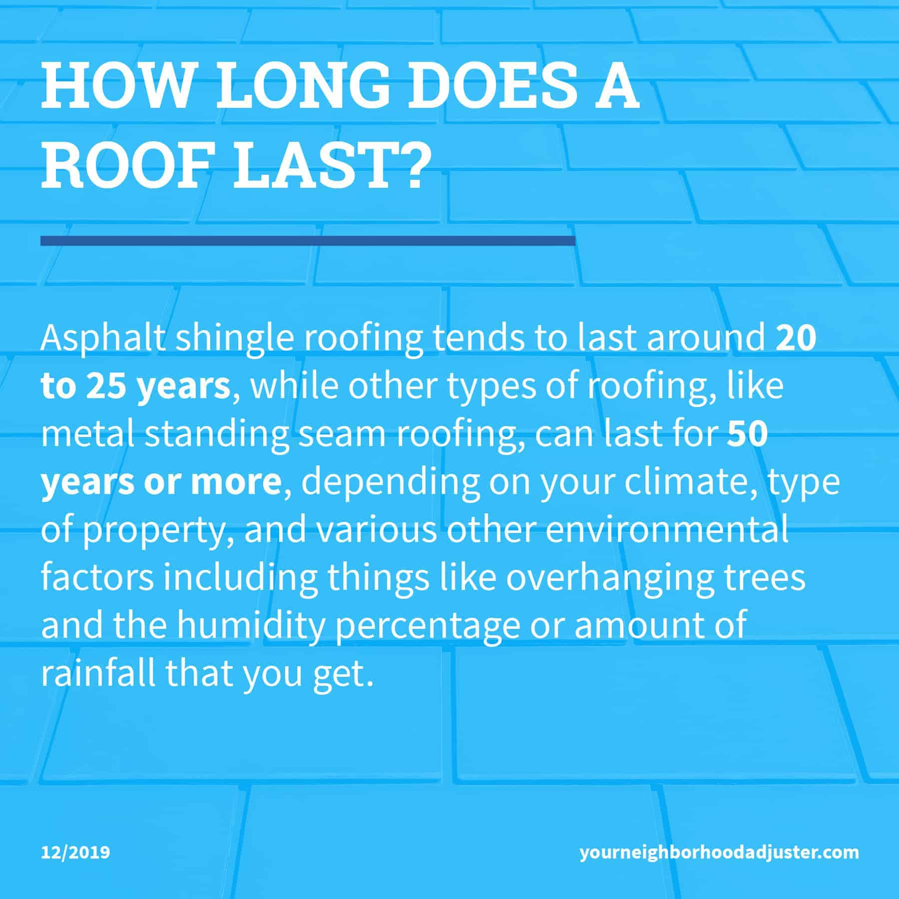 how long do roofs last